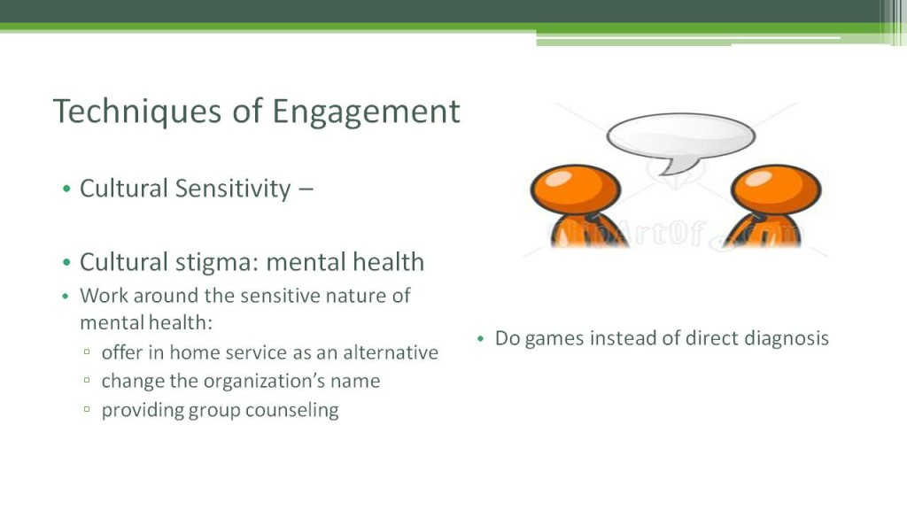 Dr Lan Ni S Presentation On Effective Communication And Engagement